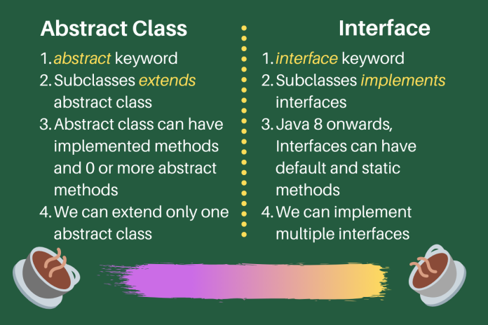 interface vs abstract class